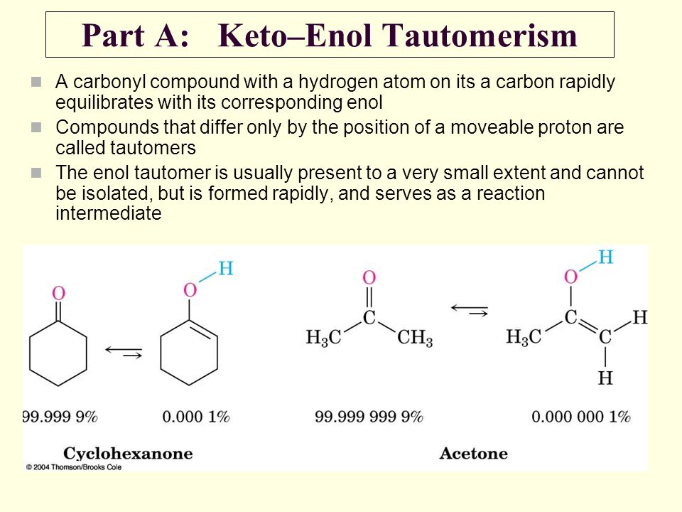 Part A: Keto–Enol Tautomerism