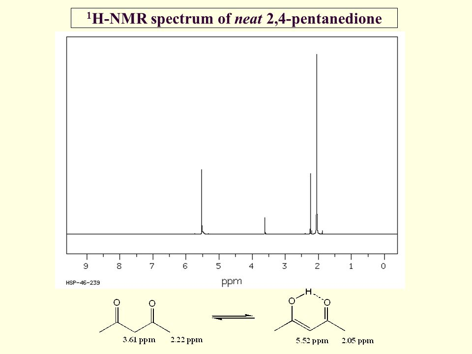 1H-NMR spectrum of neat 2,4-pentanedione