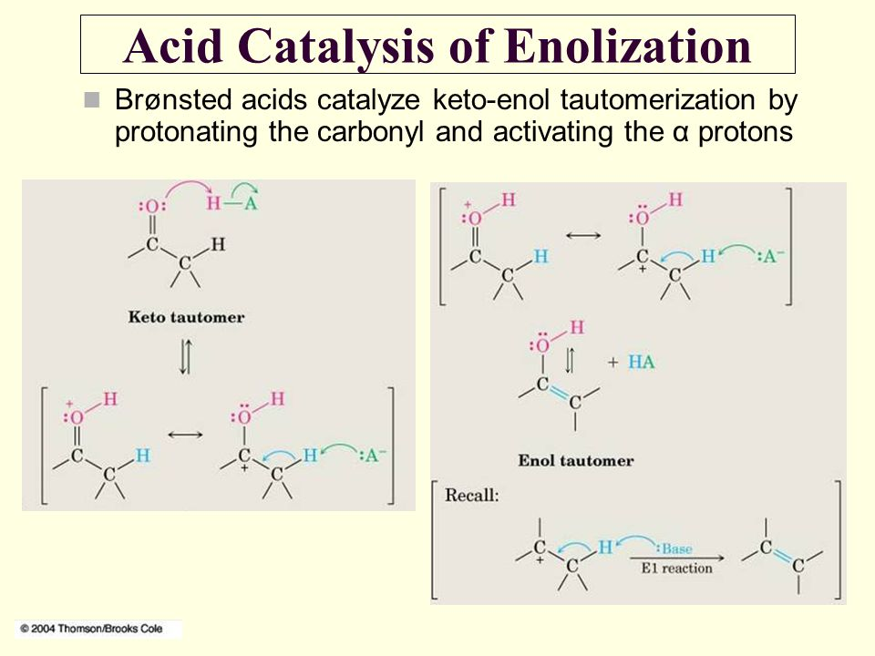 Acid Catalysis of Enolization