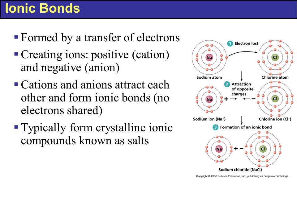 Ionic Bonds Formed by a transfer of electrons