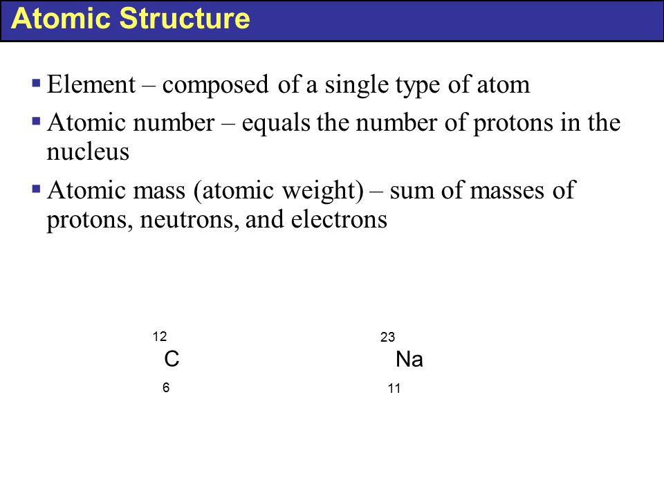 Atomic Structure Element – composed of a single type of atom