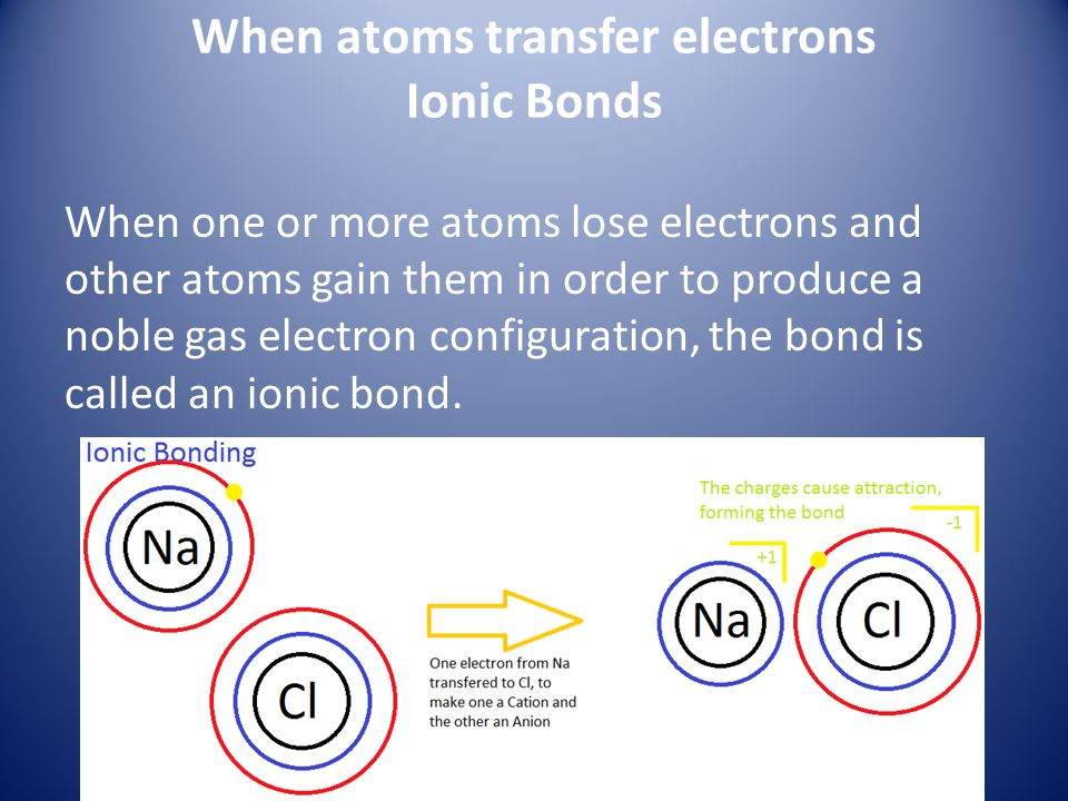 When atoms transfer electrons Ionic Bonds