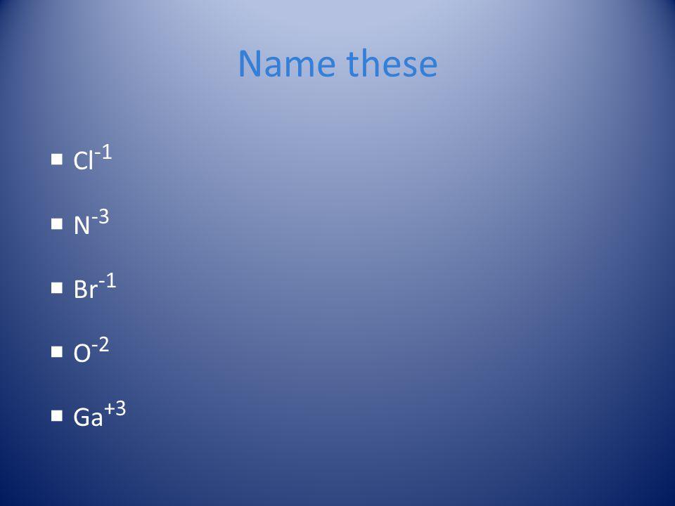 Name these Cl-1 N-3 Br-1 O-2 Ga+3