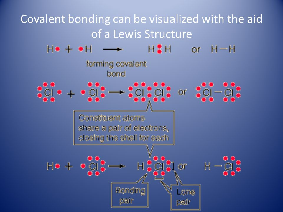 Covalent bonding can be visualized with the aid of a Lewis Structure