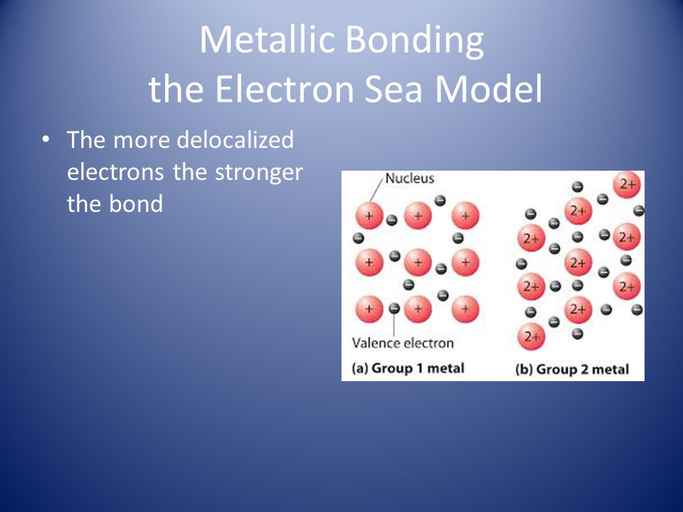 Metallic Bonding the Electron Sea Model