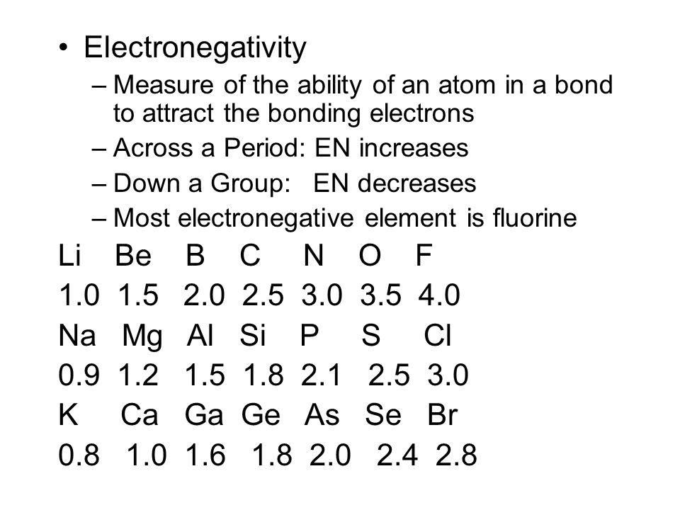 Electronegativity Li Be B C N O F 1.0 1.5 2.0 2.5 3.0 3.5 4.0