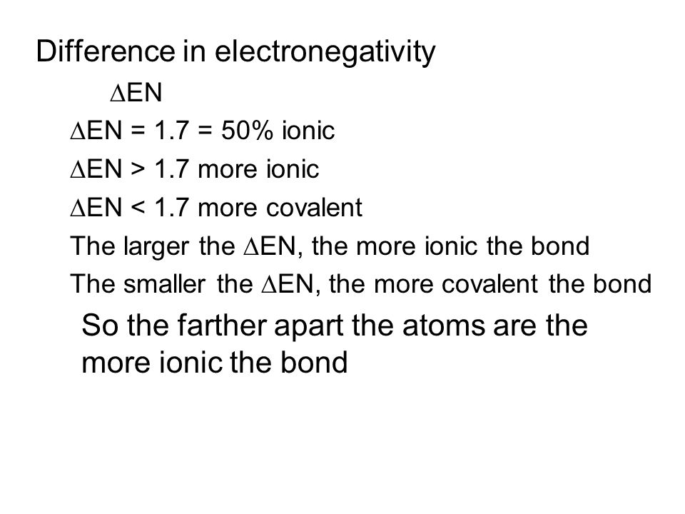 Difference in electronegativity