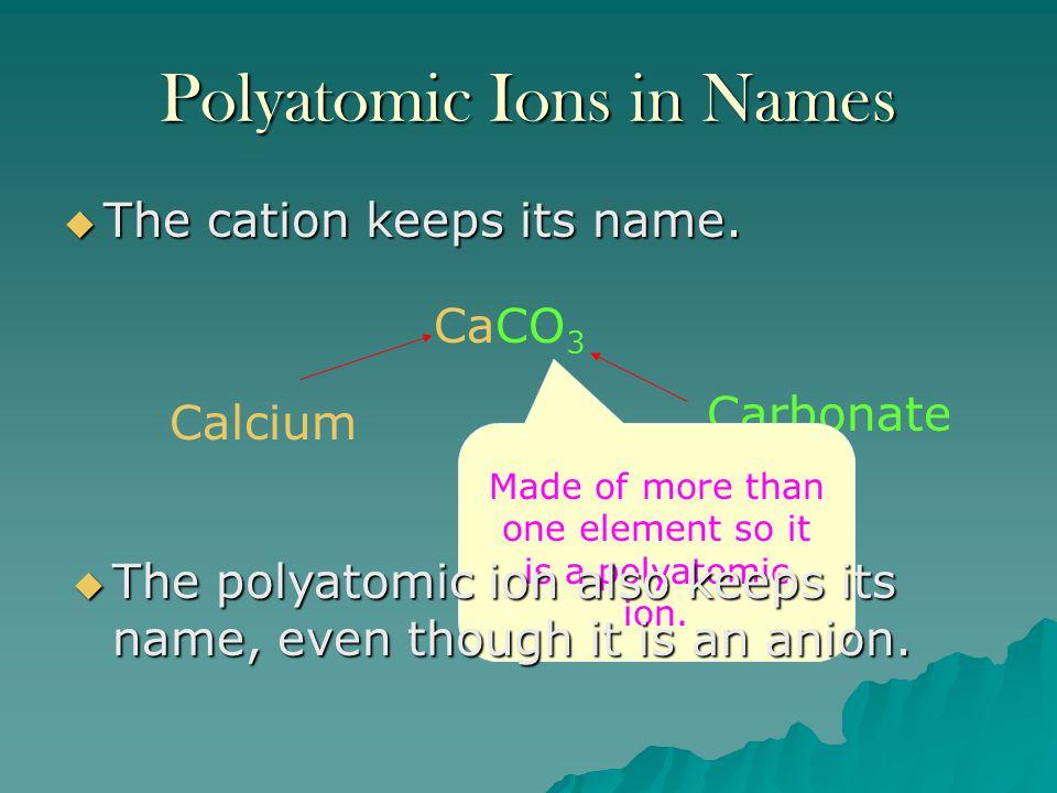 Polyatomic Ions in Names