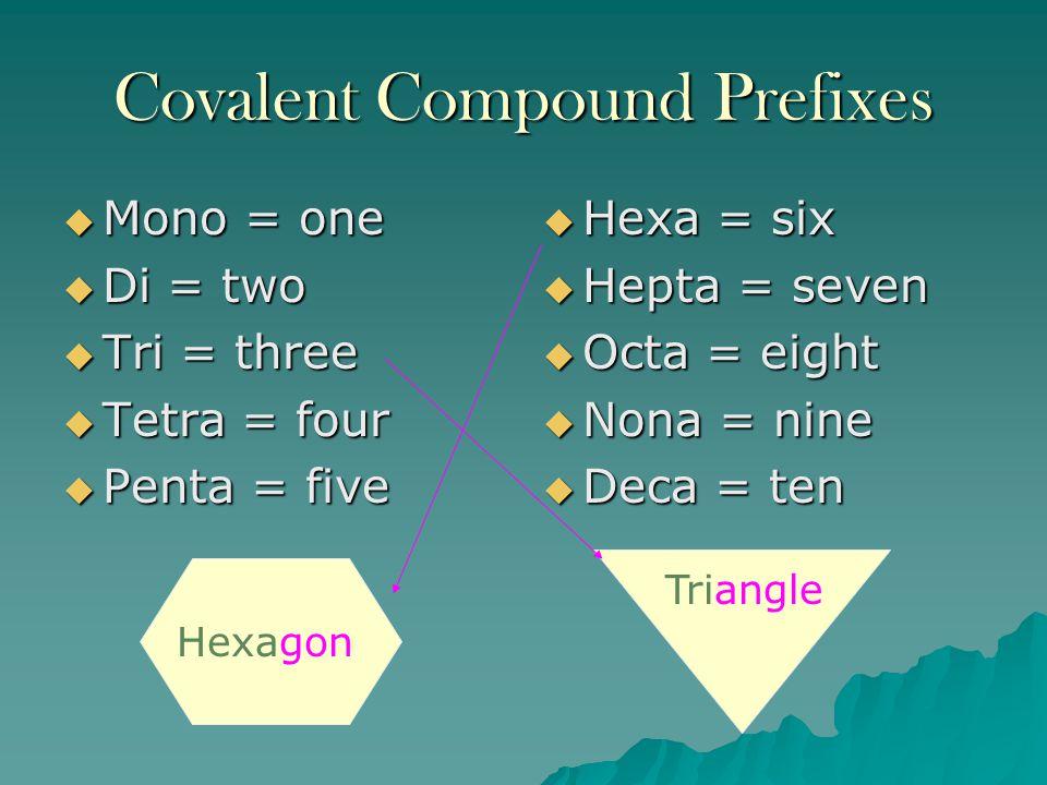 Covalent Compound Prefixes