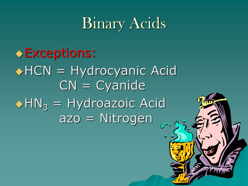Binary Acids Exceptions: HCN = Hydrocyanic Acid CN = Cyanide