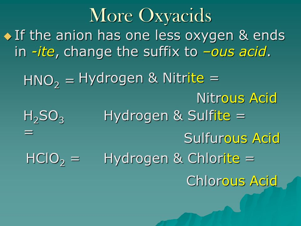 More Oxyacids If the anion has one less oxygen & ends in -ite, change the suffix to –ous acid. Hydrogen & Nitrite =