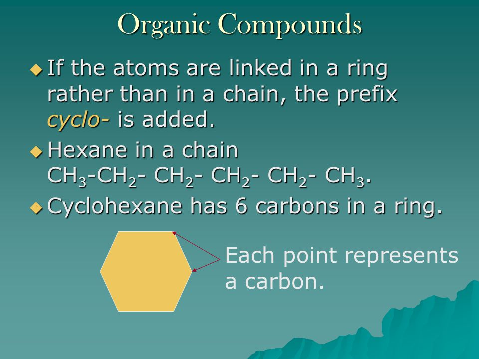 Organic Compounds If the atoms are linked in a ring rather than in a chain, the prefix cyclo- is added.