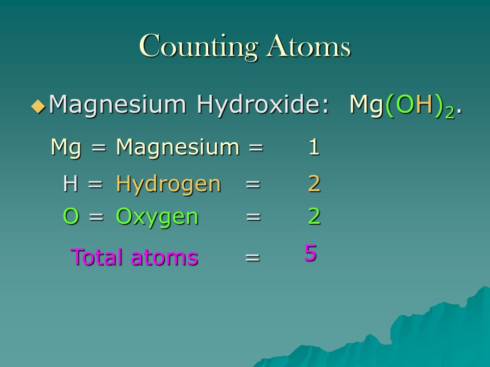 Counting Atoms Magnesium Hydroxide: Mg(OH)2. Mg = Magnesium = 1 H =