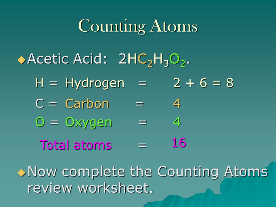 Counting Atoms Acetic Acid: 2HC2H3O2.