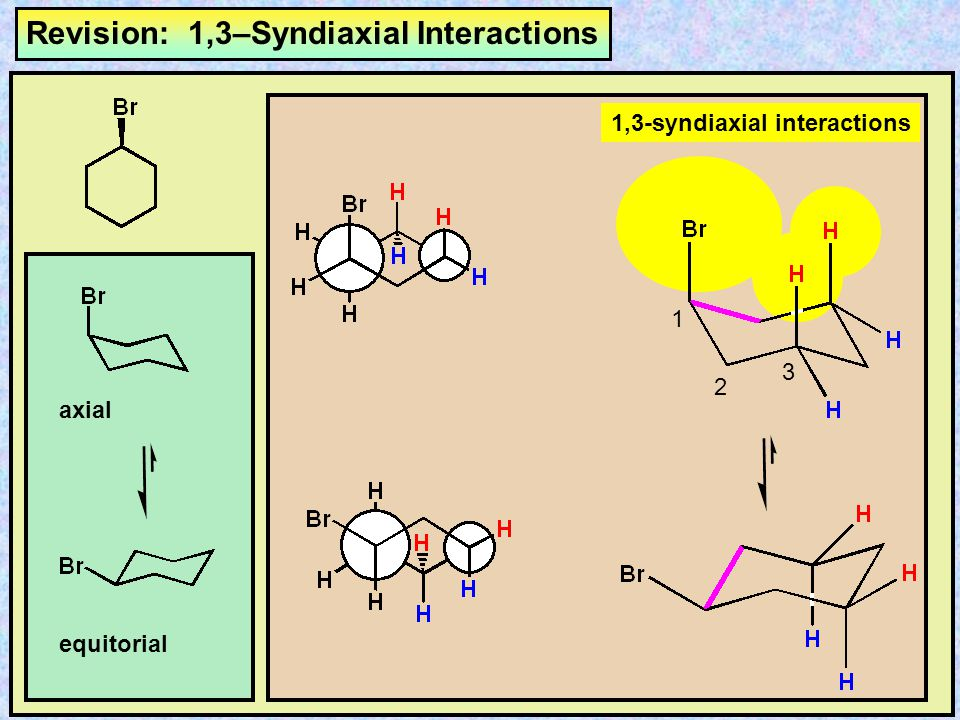Revision: 1,3–Syndiaxial Interactions