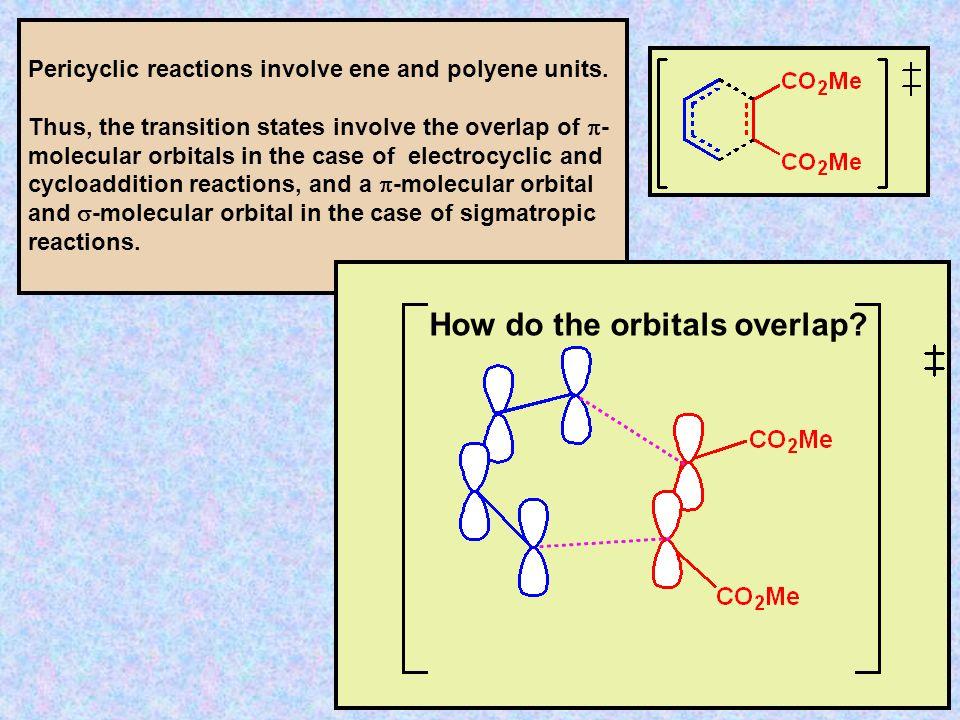 How do the orbitals overlap