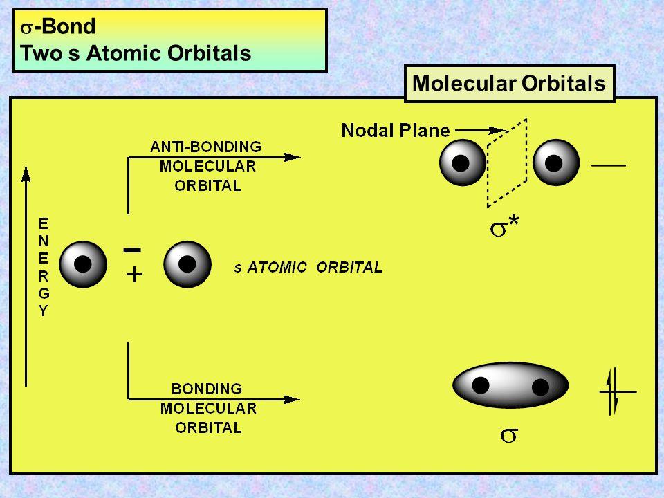 s-Bond Two s Atomic Orbitals Molecular Orbitals