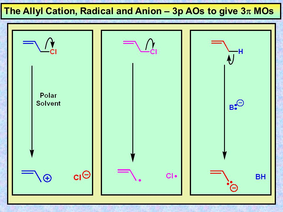 The Allyl Cation, Radical and Anion – 3p AOs to give 3p MOs
