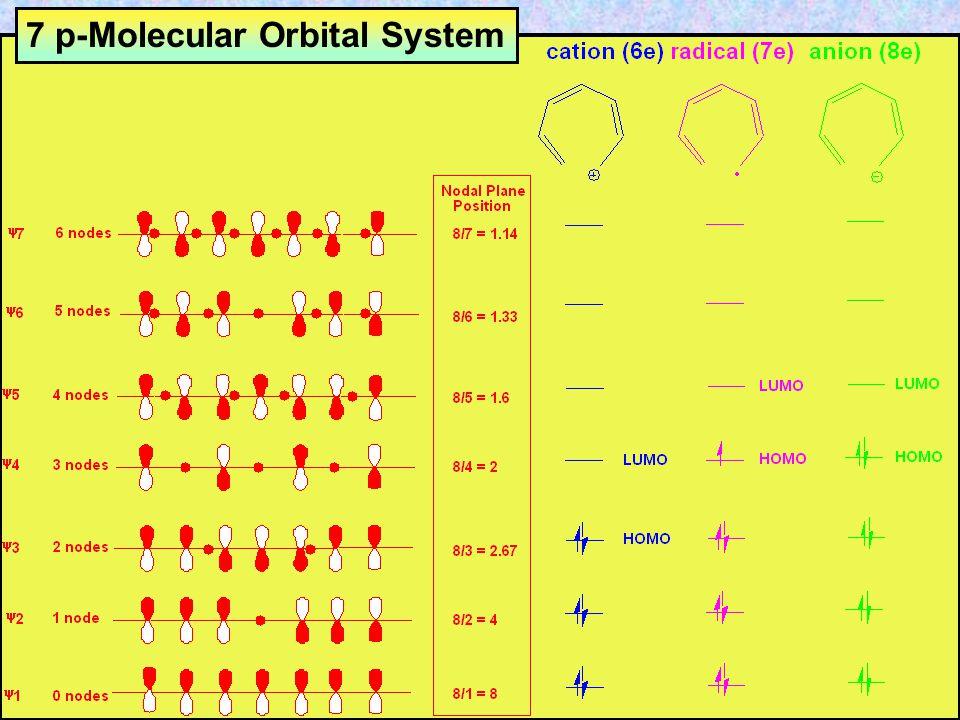7 p-Molecular Orbital System
