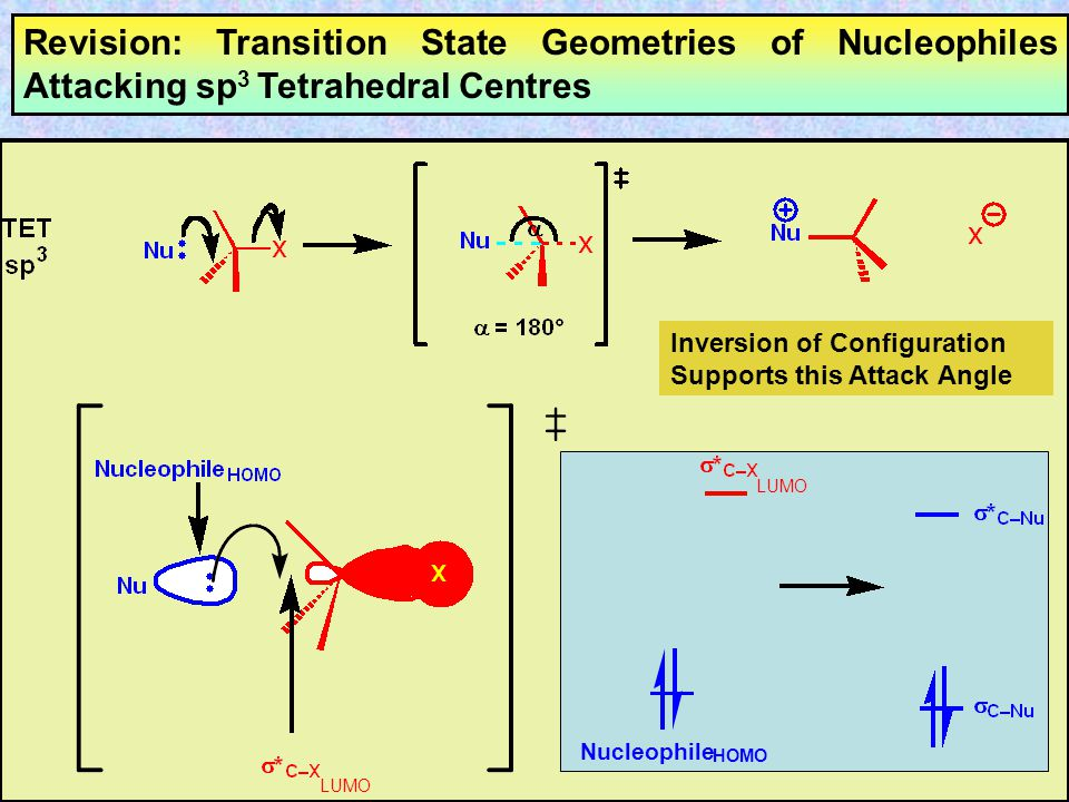 Revision: Transition State Geometries of Nucleophiles Attacking sp3 Tetrahedral Centres