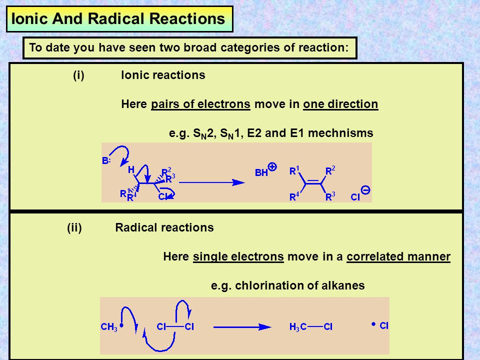 Ionic And Radical Reactions