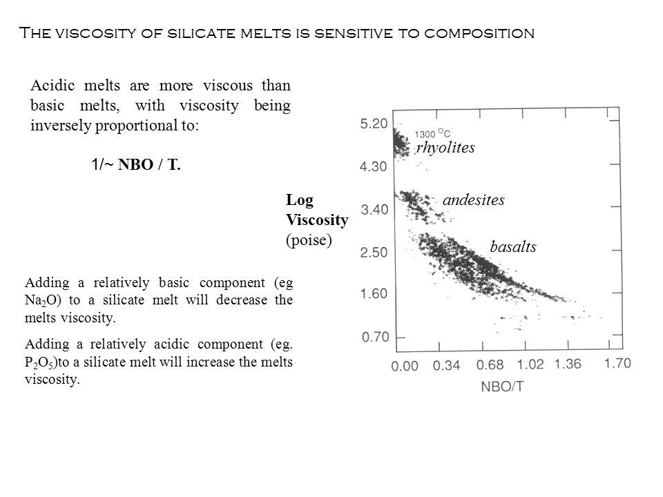 The viscosity of silicate melts is sensitive to composition
