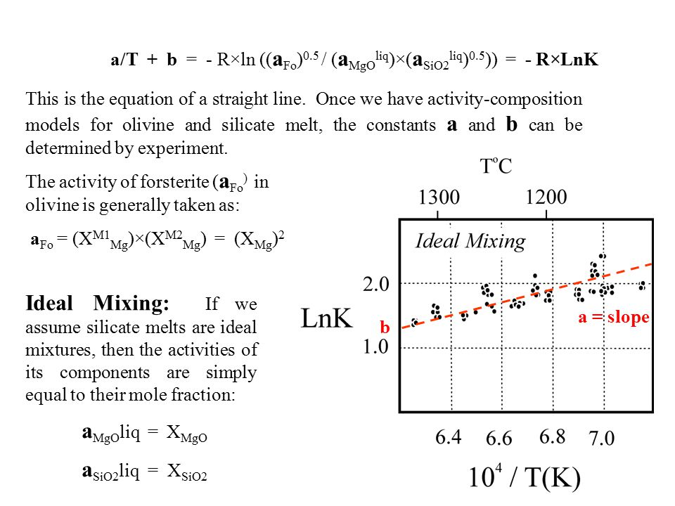 a/T + b = - R×ln ((aFo)0.5 / (aMgOliq)×(aSiO2liq)0.5)) = - R×LnK