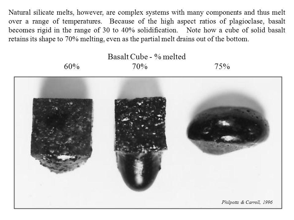 Basalt Cube - % melted 60% 70% 75%