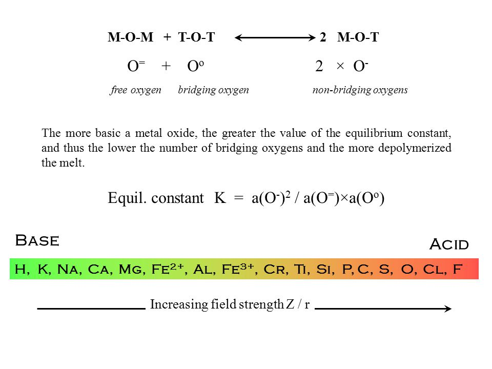 Equil. constant K = a(O-)2 / a(O=)×a(Oo)