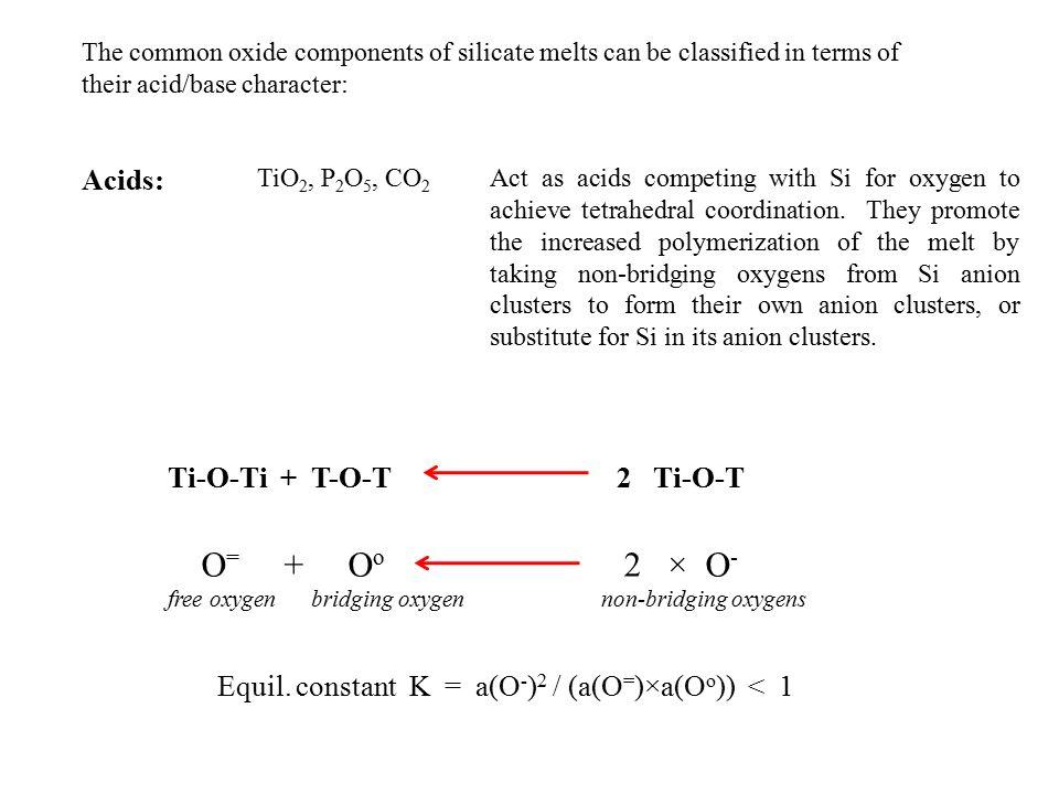 O= + Oo 2 × O- Acids: Ti-O-Ti + T-O-T 2 Ti-O-T