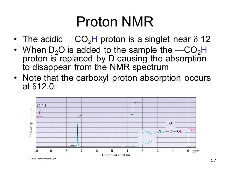 Proton NMR The acidic CO2H proton is a singlet near  12