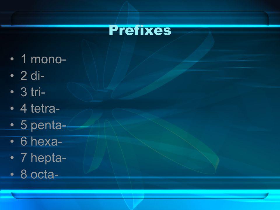 Prefixes 1 mono- 2 di- 3 tri- 4 tetra- 5 penta- 6 hexa- 7 hepta-