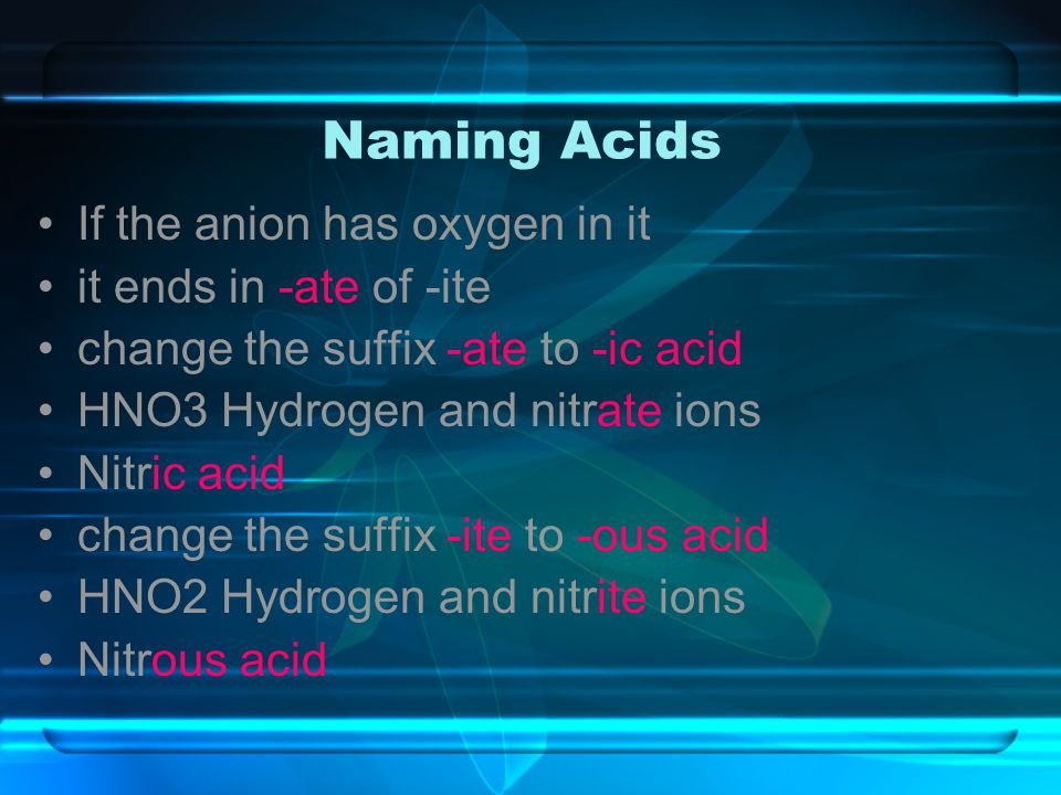 Naming Acids If the anion has oxygen in it it ends in -ate of -ite