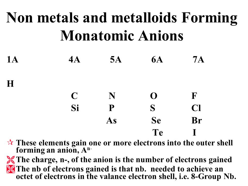 Non metals and metalloids Forming Monatomic Anions