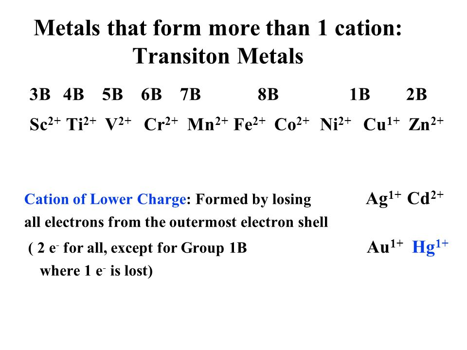 Metals that form more than 1 cation: Transiton Metals