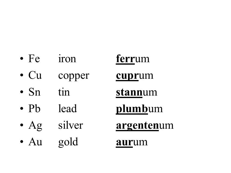 Fe iron ferrum Cu copper cuprum. Sn tin stannum. Pb lead plumbum. Ag silver argentenum.