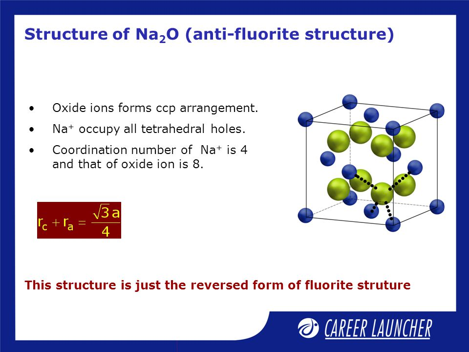 Structure of Na2O (anti-fluorite structure)