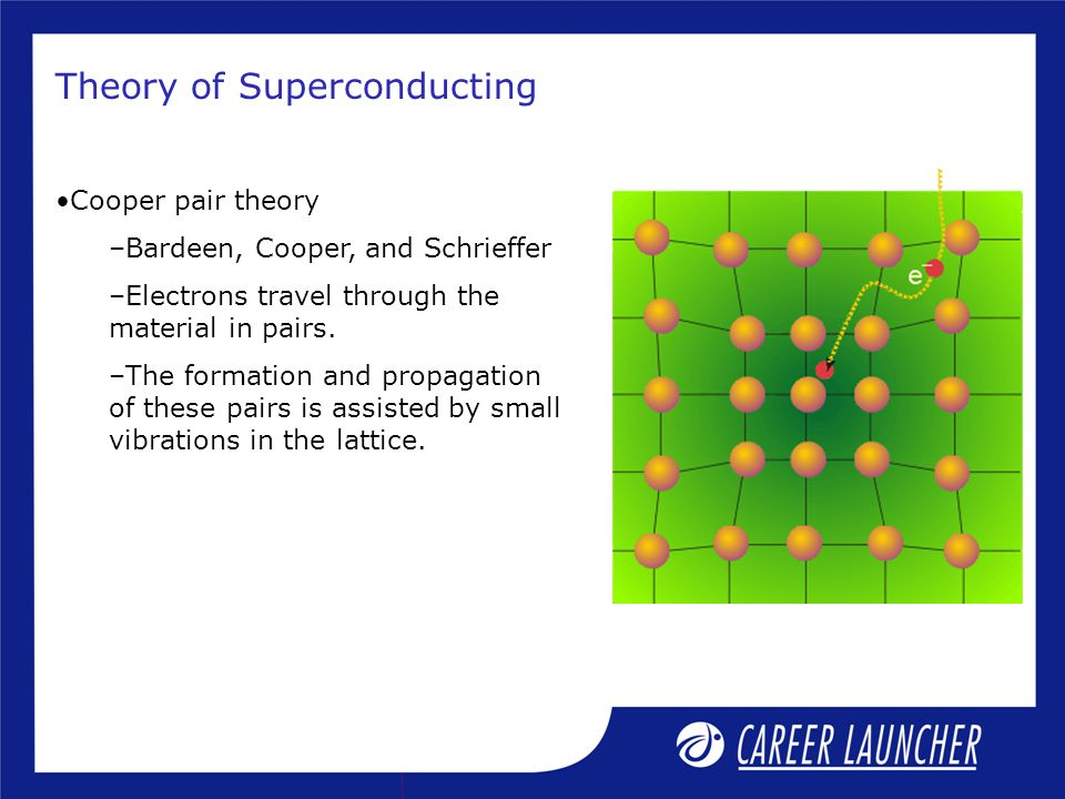 Theory of Superconducting