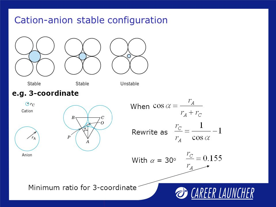 Cation-anion stable configuration
