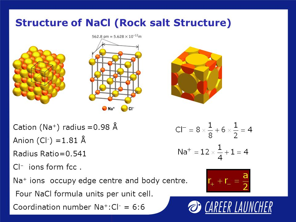 Structure of NaCl (Rock salt Structure)