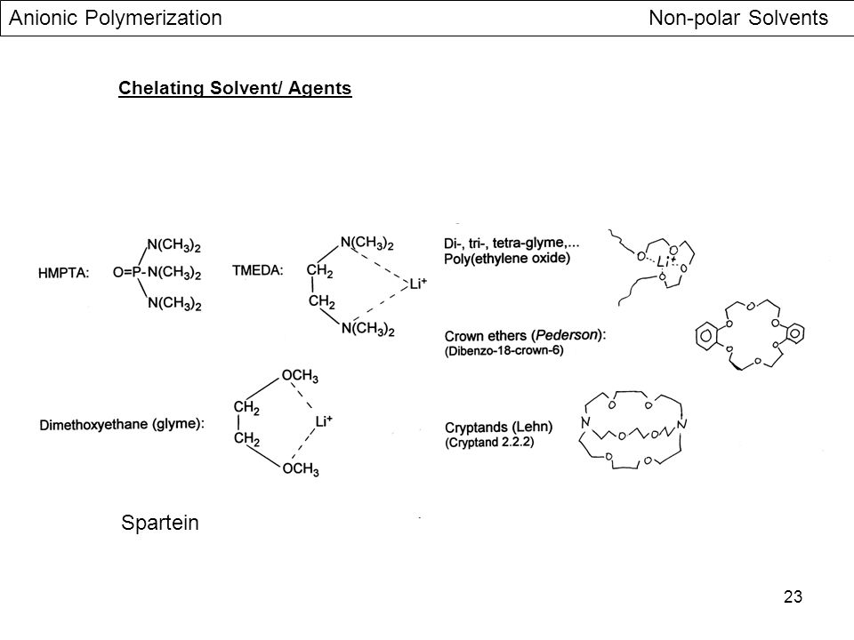 Chelating Solvent/ Agents