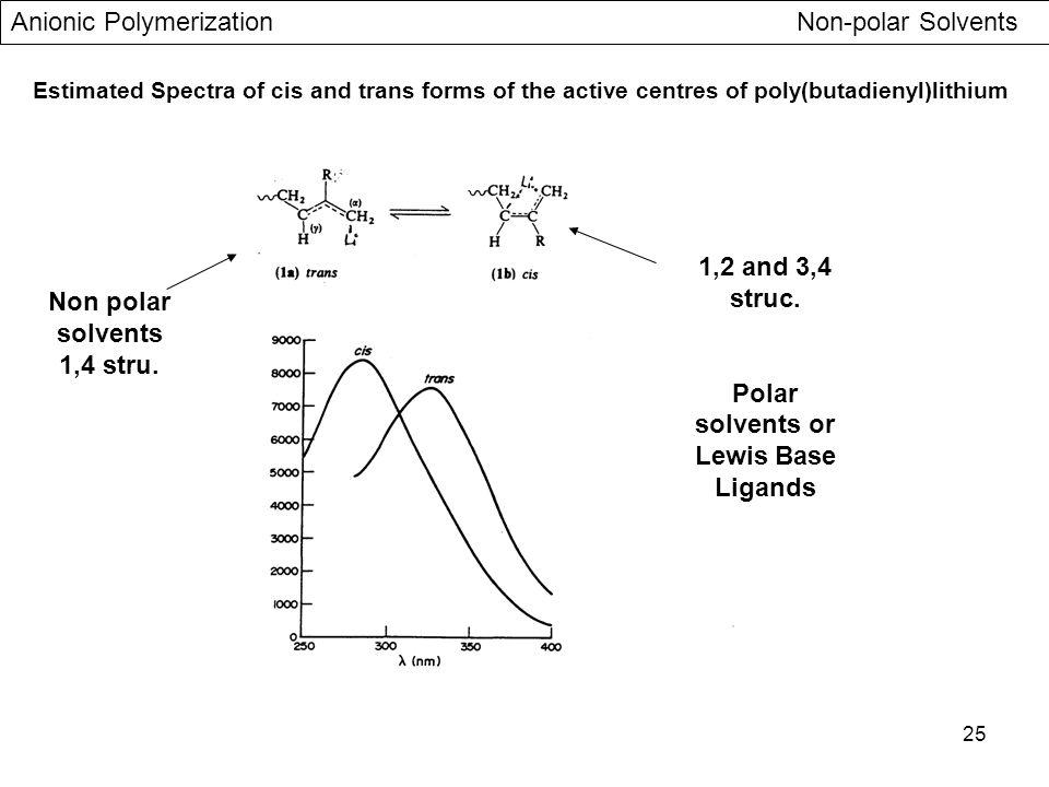 Polar solvents or Lewis Base Ligands Non polar solvents 1,4 stru.