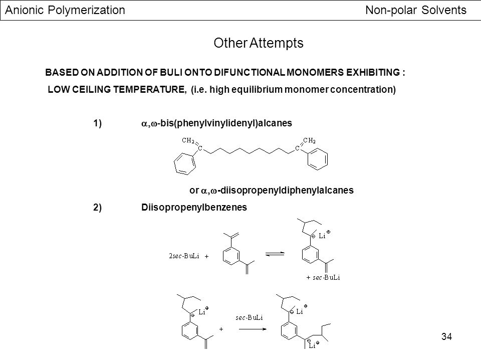 Other Attempts Anionic Polymerization Non-polar Solvents