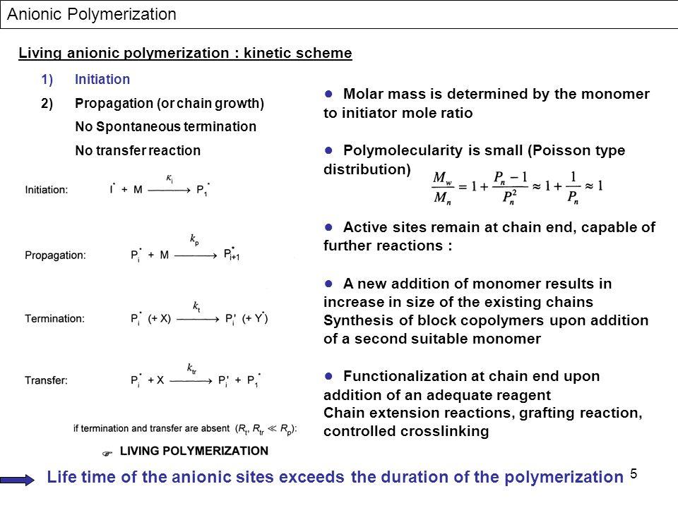 Anionic Polymerization
