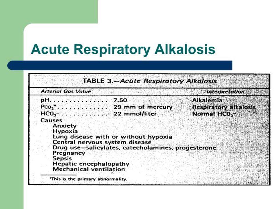 Acute Respiratory Alkalosis