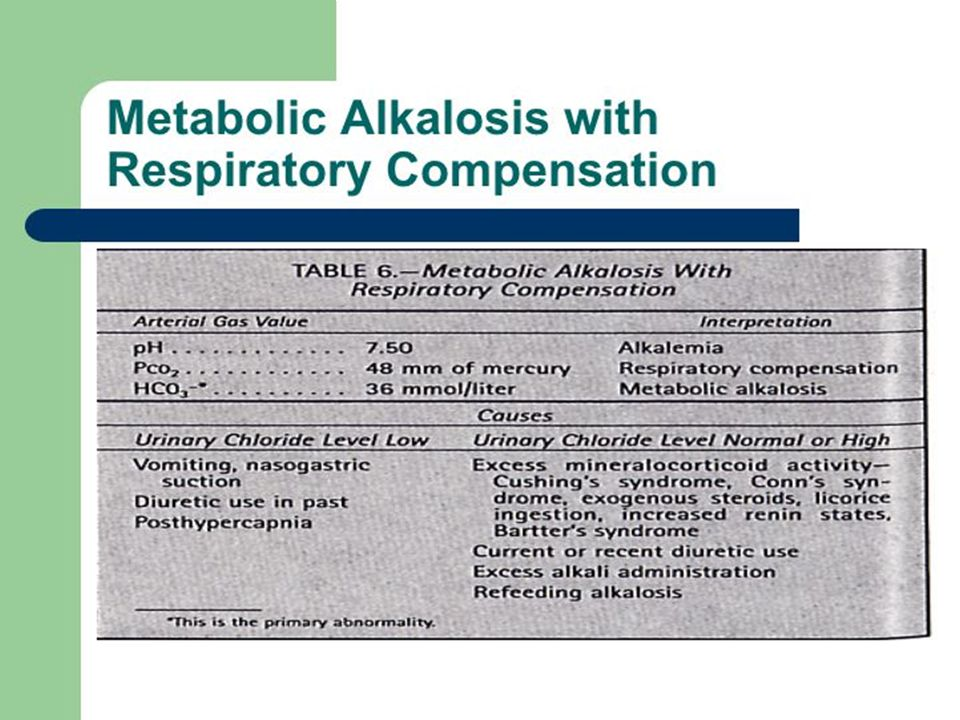 Metabolic Alkalosis with Respiratory Compensation