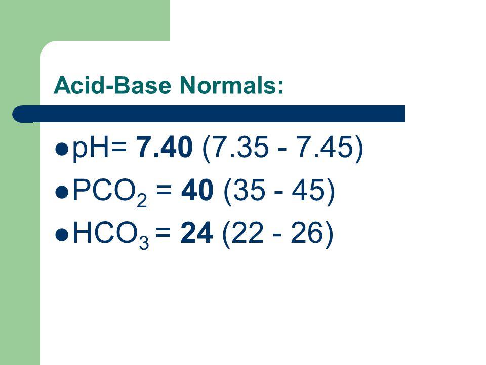pH= 7.40 (7.35 - 7.45) PCO2 = 40 (35 - 45) HCO3 = 24 (22 - 26)