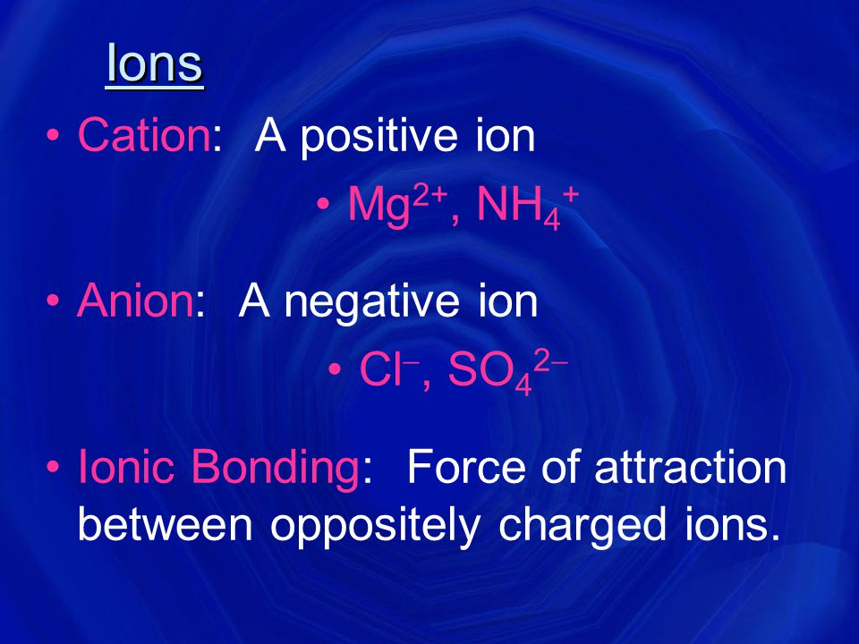 Ions Cation: A positive ion Mg2+, NH4+ Anion: A negative ion