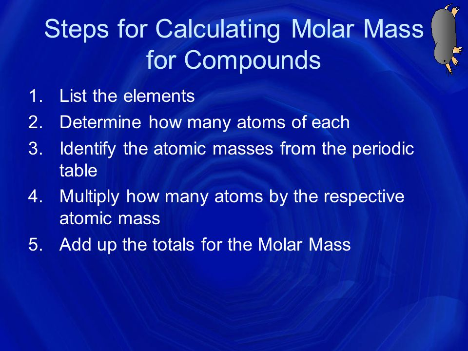Steps for Calculating Molar Mass for Compounds