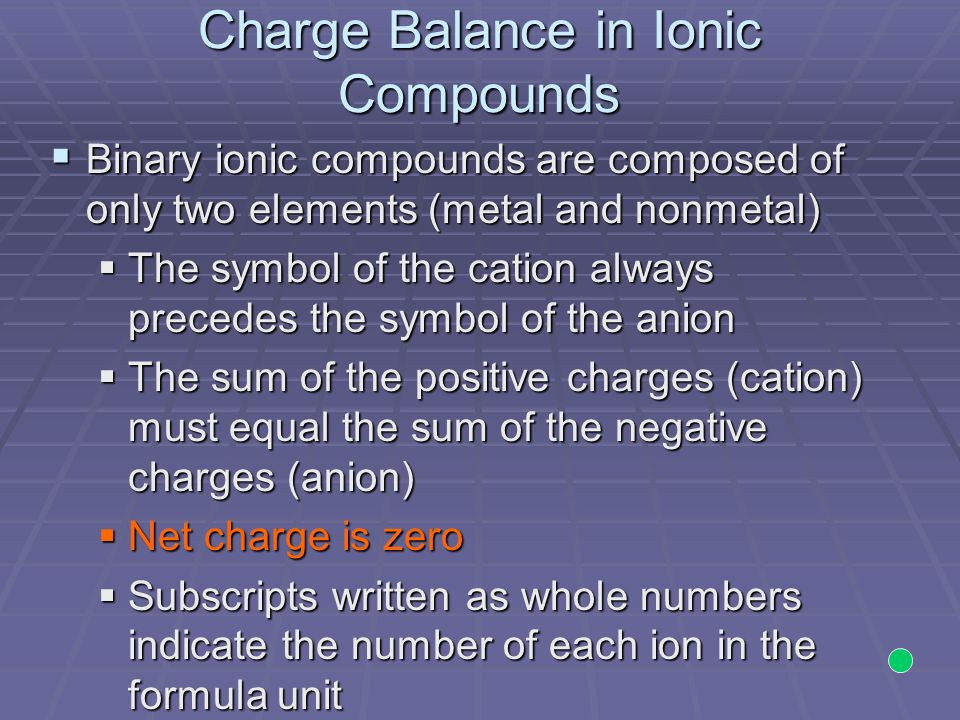 Charge Balance in Ionic Compounds